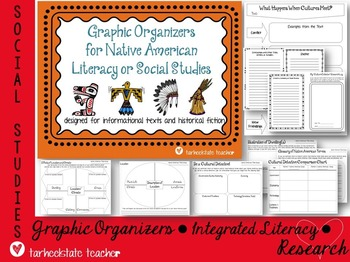 Native American Graphic Organizers