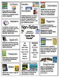 Artsy Teacher Cafe - Non-Fiction Genre Poster for Reader's