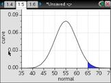 Normal Curve PDF: TI-NSpire Calculator Steps; VA SOLs A.9