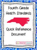 North Carolina 4th Grade Health Essential Standards Quick