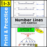 Number Line Activity Packet