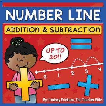 Number Line Addition & Subtraction