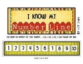 Number Line Knowledge