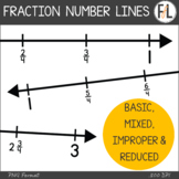Number Lines & Fraction Number Lines {Clipart Collection}