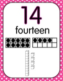 Number Posters with Word, Tens Frames, and Base Ten Blocks