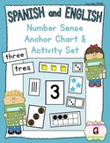 Number Sense: Number Anchor Chart and Activity Set (Spanis