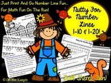 Nutty For Number Lines!
