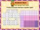 October SMARTboard Calendar Math