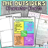 Outsiders - Character Charts for Readers Notebooks