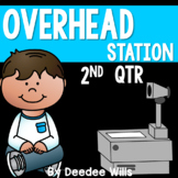 Overhead Station for 2nd Qtr
