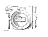 PLACE SETTING CLIPART ACTIVITY - SPANISH