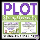 PLOT DIAGRAM: Presentation On Plot Elements & Graphic Orga