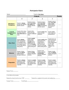 Participation Rubric - Classroom Behavior