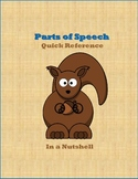 Parts of Speech - Quick Reference