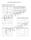 Percent, Fraction, Decimal Tables Worksheet