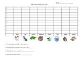 Pet Survey and Graph