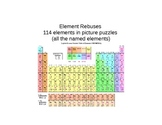 Picture This - Chemistry and the Periodic Table