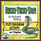 Rikki Tikki Tavi Plot Diagram Activity