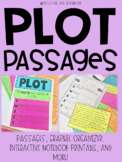 Plot Passages for SWBS