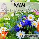Pocket Chart Activities & Printables May