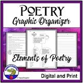 Poetry Graphic Organizer Sheet