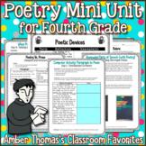 Poetry Mini Unit (Fourth Grade Test Prep)