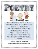 Poetry Printables Unit