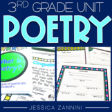 Poetry Unit - Third Grade Complete Pack (aligned with Comm