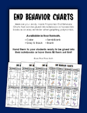 Polynomial End Behavior for Interactive Notebooks