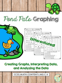 Pond Pals Graphing {CCSS Aligned & Differentiated!}