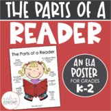 Poster:  The Parts of a Reader {Girl}