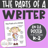 Poster:  The Parts of a Writer {Girl}