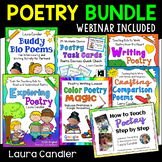Poetry Combo: Exploring Poetry and Writing Powerful Poetry