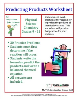 Predicting Products of Chemical reactions