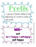 Prefix mini posters
