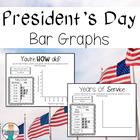 President's Day Graphs