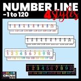 Printable 1-100 Number Line