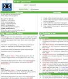 Programming BG-BOT Lesson Plan and Resources