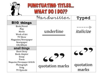 Marking Titles  Writing  English Rules