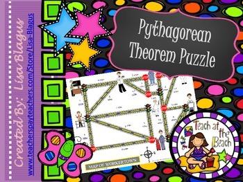 Pythagorean Theorem Real-World Examples Fun Map Activity
