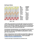 Quilt Square Patterns - Mental Addition/Subtraction of 1 & 10