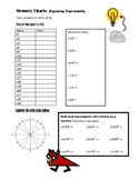 Radian Memory Chart