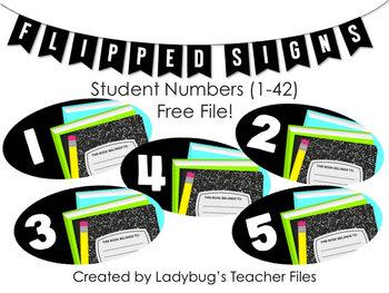 Reader's Workshop Student Numbers