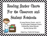 Reading Anchor Charts For the Classroom and Student Notebooks