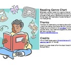 Reading Chart ... can be customized