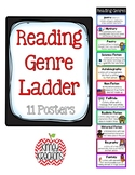 Reading Genres Chart