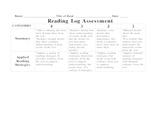 Reading Log Rubric