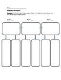 Reading Main Idea Flow Chart Organizer