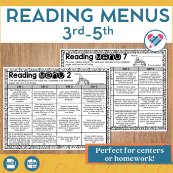 Reading Menus