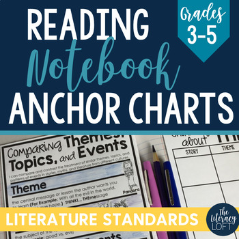 Reading Notebook Anchor Charts